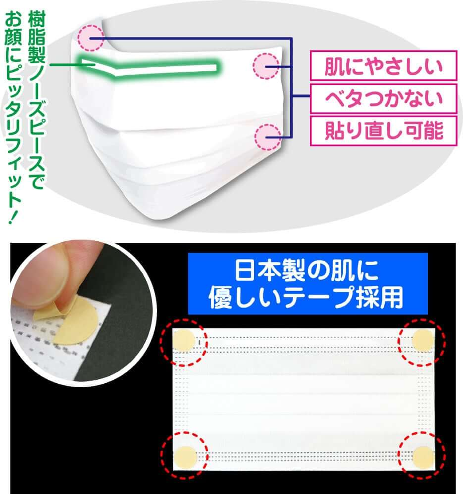 樹脂製のノーズピース、肌に優しいテープ採用