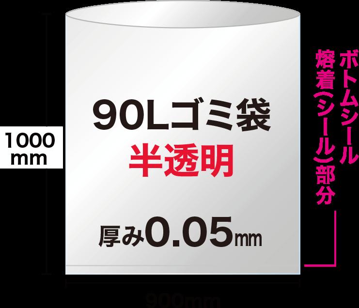 90Lの半透明(乳白)ゴミ袋は、ヨコ90cm×タテ100cmで、袋の底にボトムシール溶着(シール)部分があります。